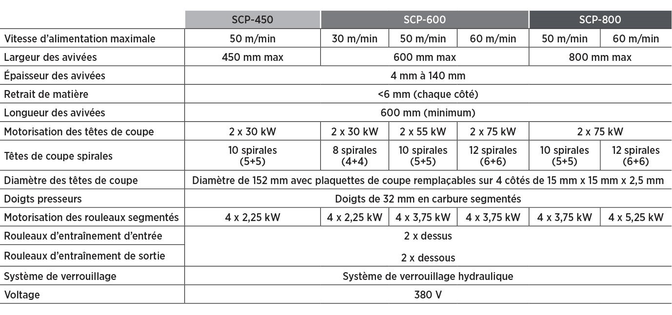 specification_spc_europe_fr